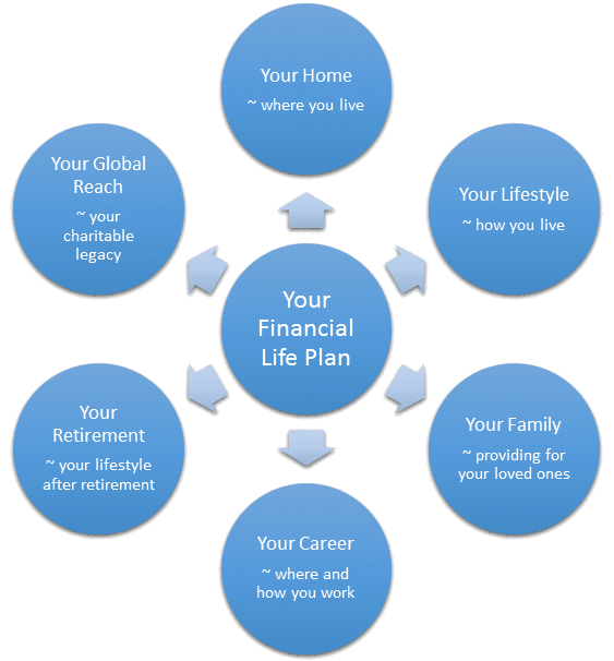 knowledge management phd thesis proposal